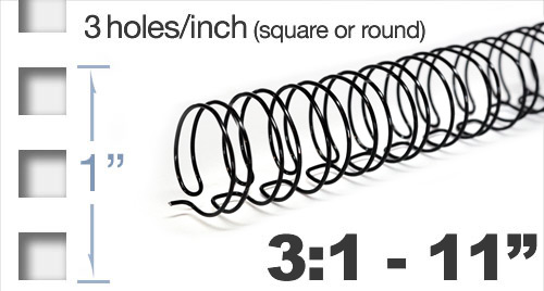 Twin Loop Wire 3:1 Pitch