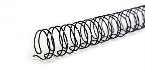Wire Binding